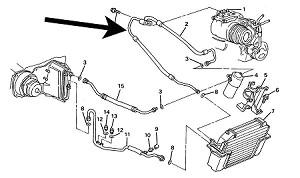 Air Conditioning Compressor Hose,C4 Corvette,1990-91,5.7L,L98